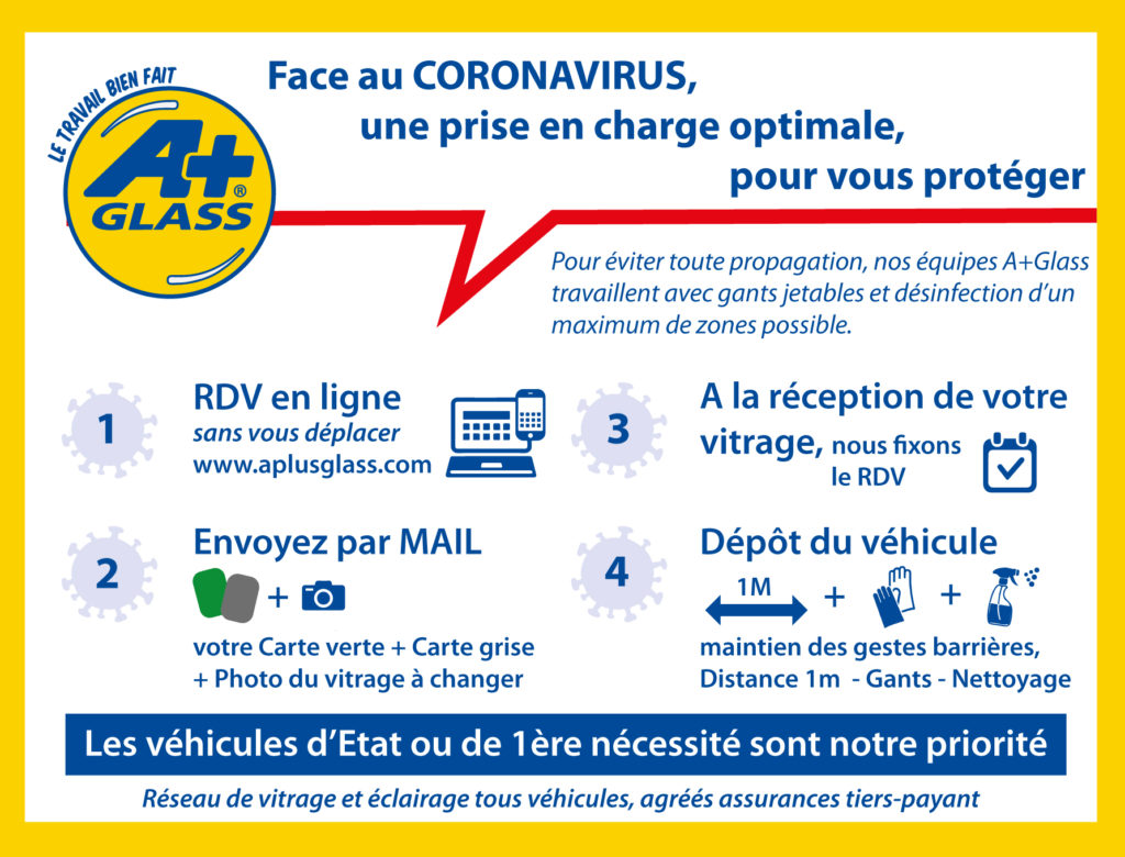 COVID-19 : Prise en charge A+GLASS Coronavirus